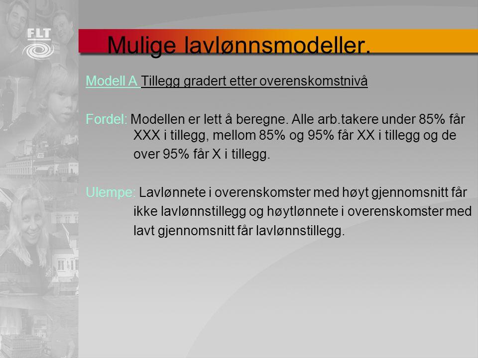 Mulige lavlønnsmodeller. Modell A Tillegg gradert etter overenskomstnivå Fordel: Modellen er lett å beregne. Alle arb.takere under 85% får XXX i tille