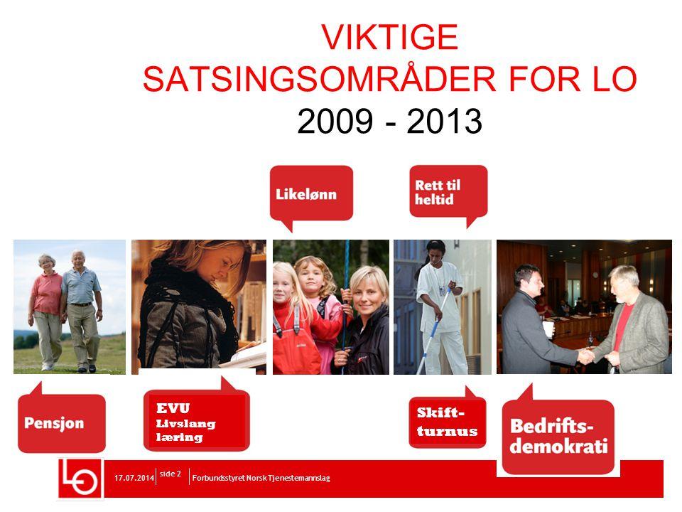 17.07.2014 side 2 VIKTIGE SATSINGSOMRÅDER FOR LO 2009 - 2013 Skift- turnus Forbundsstyret Norsk Tjenestemannslag EVU Livslang læring