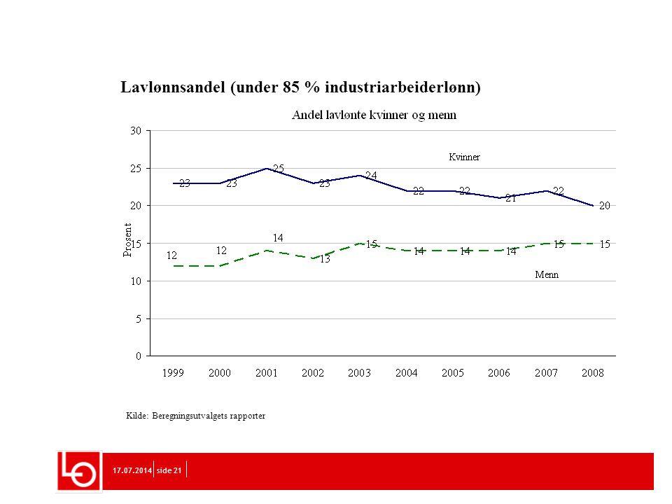 17.07.2014side 21 Lavlønnsandel (under 85 % industriarbeiderlønn) Kilde: Beregningsutvalgets rapporter