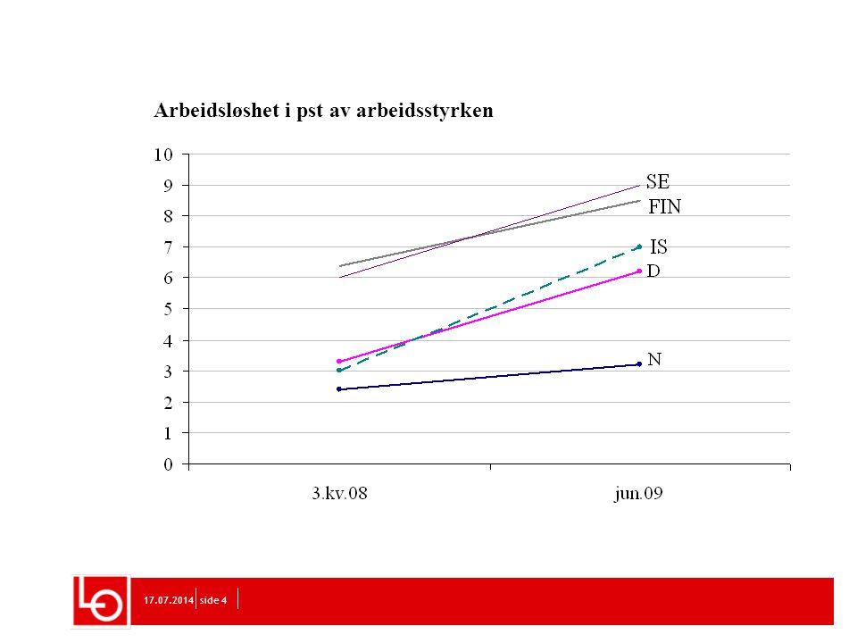 17.07.2014side 25 KAM over fordelingen, mnd.2008 i alt KAM: kvinners lønn i akt.