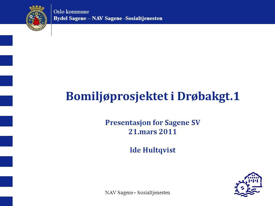 NAV Sagene - Sosialtjenesten Bomiljøprosjektet i Drøbakgt.1 Presentasjon for Sagene SV 21.mars 2011 Ide Hultqvist Oslo kommune Bydel Sagene – NAV Sage
