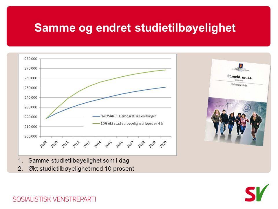 Samme og endret studietilbøyelighet 1.Samme studietilbøyelighet som i dag 2.Økt studietilbøyelighet med 10 prosent