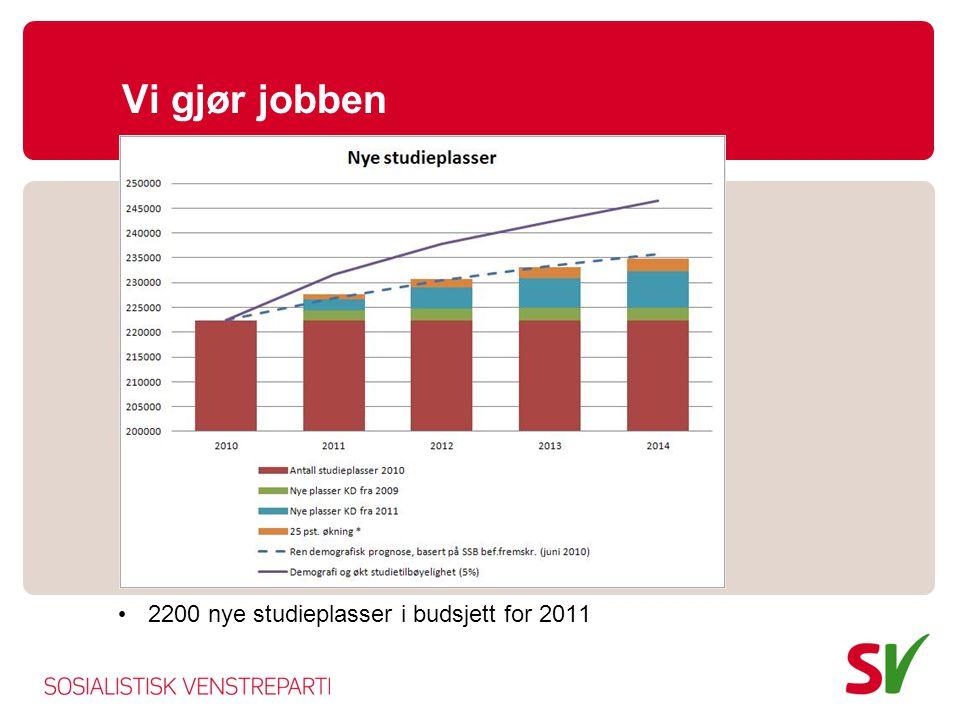Vi gjør jobben 2200 nye studieplasser i budsjett for 2011
