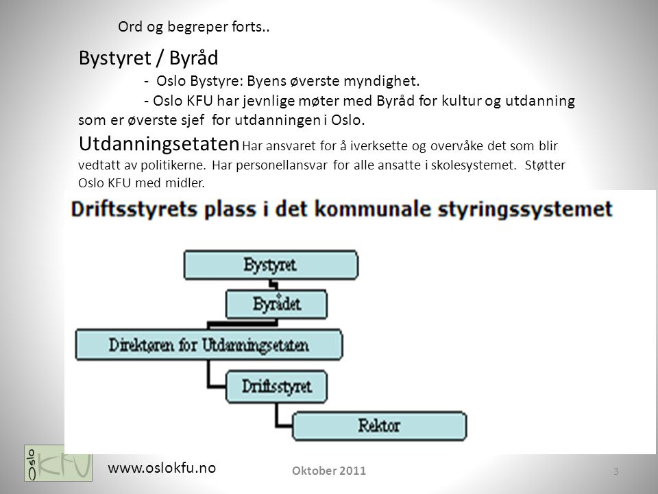 3 www.oslokfu.no Oktober 2011 Bystyret / Byråd - Oslo Bystyre: Byens øverste myndighet.