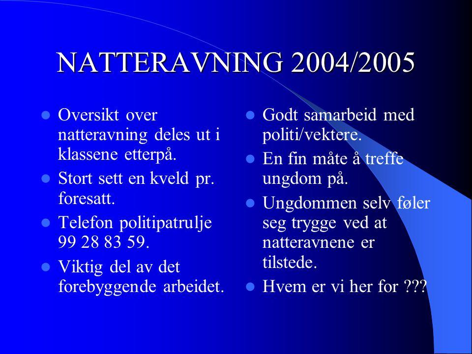 NATTERAVNING 2004/2005 Oversikt over natteravning deles ut i klassene etterpå.