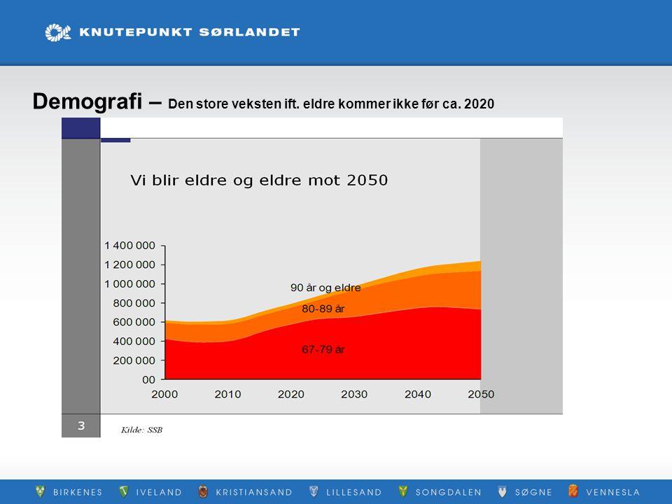 Demografi – Den store veksten ift. eldre kommer ikke før ca. 2020