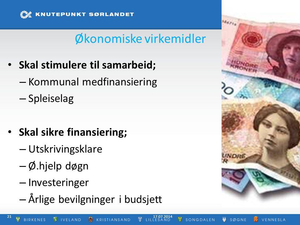 Økonomiske virkemidler Skal stimulere til samarbeid; – Kommunal medfinansiering – Spleiselag Skal sikre finansiering; – Utskrivingsklare – Ø.hjelp døg