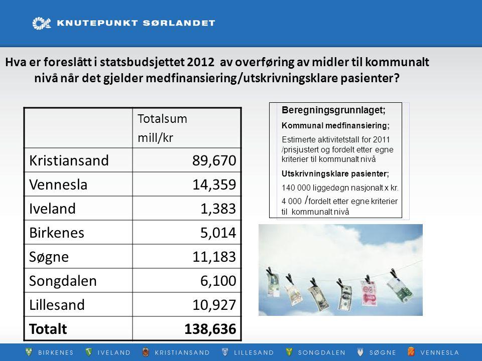 Hva er foreslått i statsbudsjettet 2012 av overføring av midler til kommunalt nivå når det gjelder medfinansiering/utskrivningsklare pasienter? Totals
