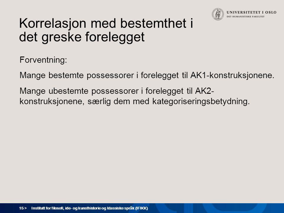 15 > Institutt for filosofi, ide- og kunsthistorie og klassiske språk (IFIKK) Korrelasjon med bestemthet i det greske forelegget Forventning: Mange bestemte possessorer i forelegget til AK1-konstruksjonene.