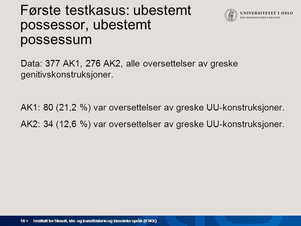 16 > Institutt for filosofi, ide- og kunsthistorie og klassiske språk (IFIKK) Første testkasus: ubestemt possessor, ubestemt possessum Data: 377 AK1,
