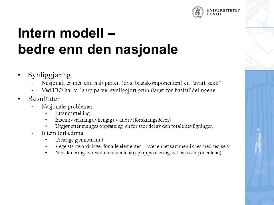 Intern modell – bedre enn den nasjonale Synliggjøring - Nasjonalt er mer enn halvparten (dvs.