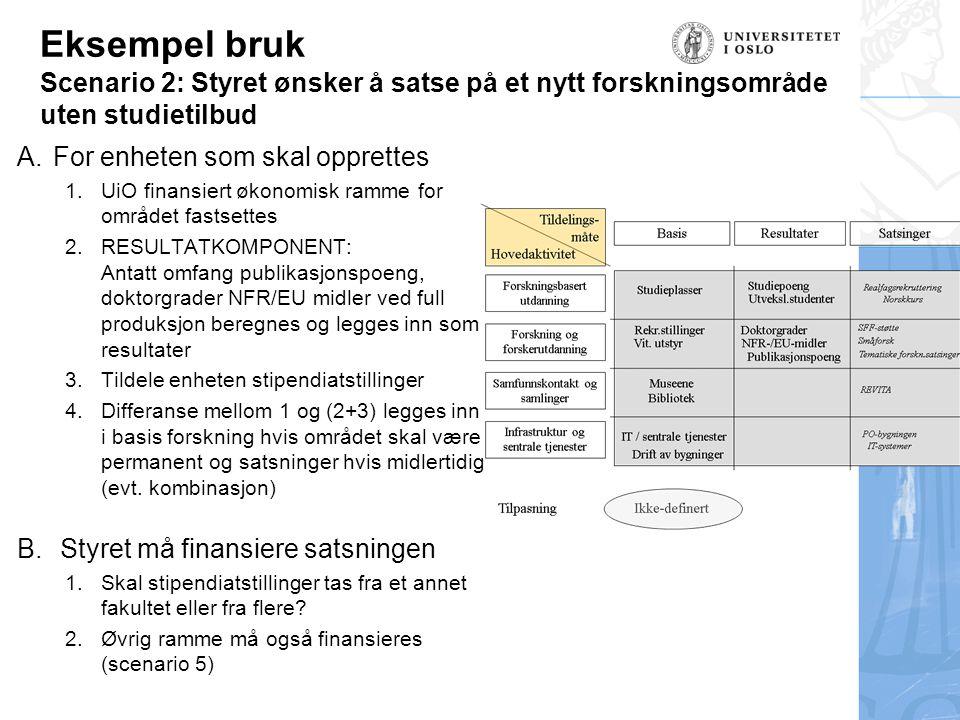 Eksempel bruk Scenario 2: Styret ønsker å satse på et nytt forskningsområde uten studietilbud A.For enheten som skal opprettes 1.UiO finansiert økonomisk ramme for området fastsettes 2.RESULTATKOMPONENT: Antatt omfang publikasjonspoeng, doktorgrader NFR/EU midler ved full produksjon beregnes og legges inn som resultater 3.Tildele enheten stipendiatstillinger 4.Differanse mellom 1 og (2+3) legges inn i basis forskning hvis området skal være permanent og satsninger hvis midlertidig (evt.