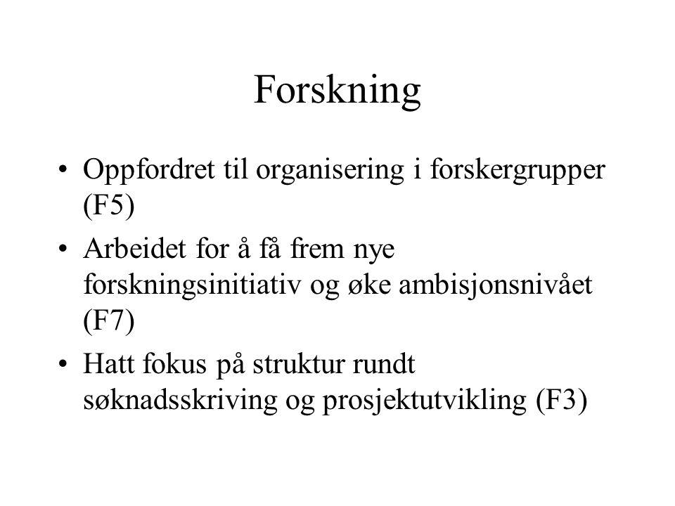 Forskning Oppfordret til organisering i forskergrupper (F5) Arbeidet for å få frem nye forskningsinitiativ og øke ambisjonsnivået (F7) Hatt fokus på struktur rundt søknadsskriving og prosjektutvikling (F3)