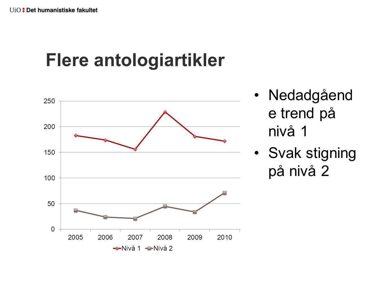 Flere antologiartikler Nedadgåend e trend på nivå 1 Svak stigning på nivå 2