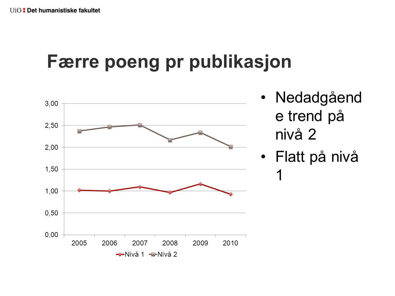 Færre poeng pr publikasjon Nedadgåend e trend på nivå 2 Flatt på nivå 1