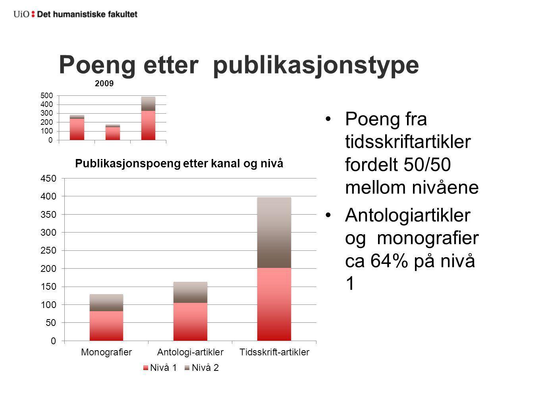 Færre monografier Kraftig fall i antall monografier på nivå 1 Marginal økning på nivå 2