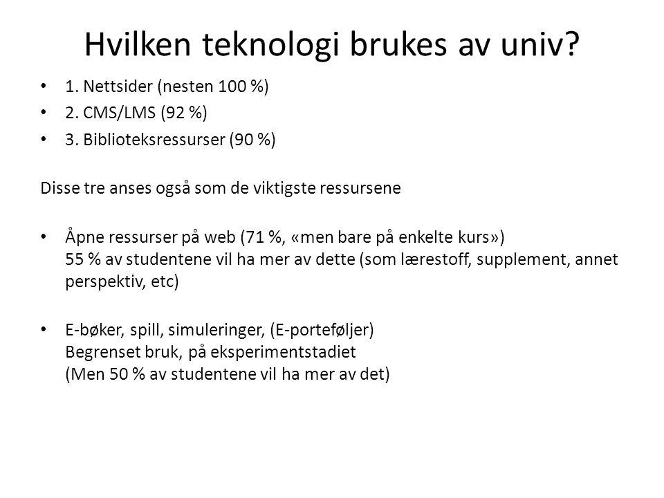 Hvilken teknologi brukes av univ. 1. Nettsider (nesten 100 %) 2.