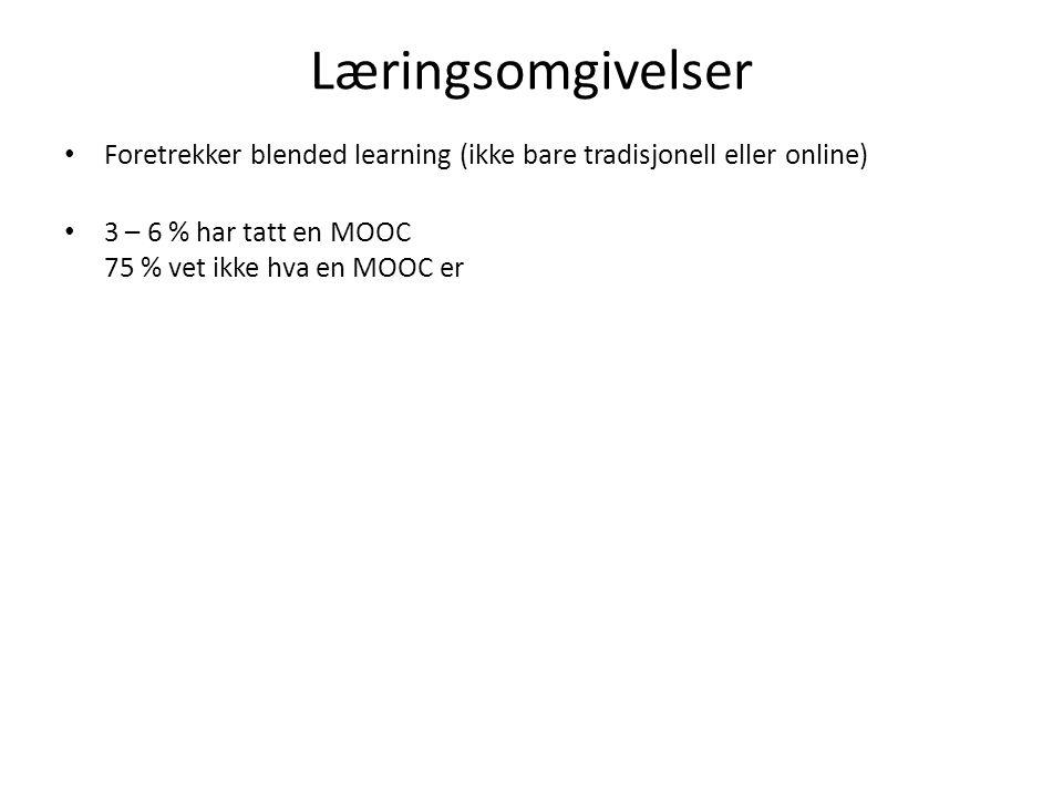Læringsomgivelser Foretrekker blended learning (ikke bare tradisjonell eller online) 3 – 6 % har tatt en MOOC 75 % vet ikke hva en MOOC er