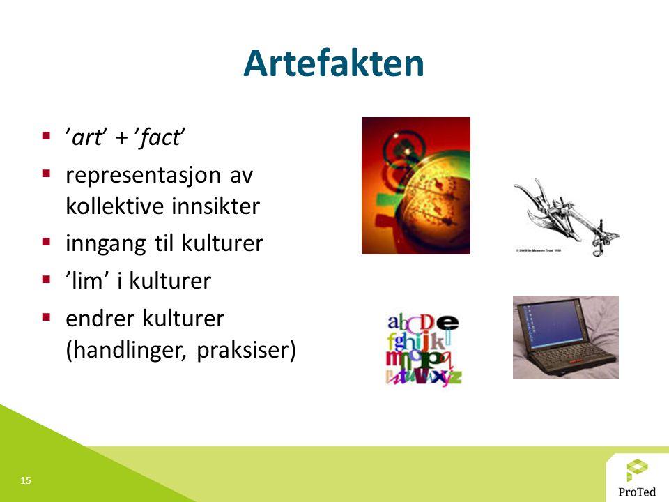 15 Artefakten  'art' + 'fact'  representasjon av kollektive innsikter  inngang til kulturer  'lim' i kulturer  endrer kulturer (handlinger, praks