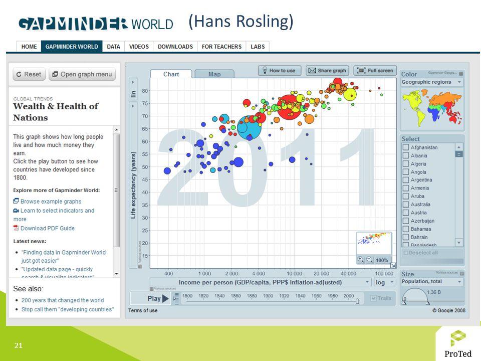 21 (Hans Rosling)