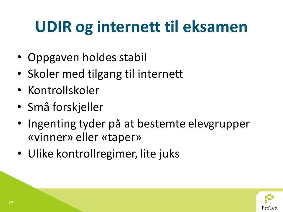 27 UDIR og internett til eksamen Oppgaven holdes stabil Skoler med tilgang til internett Kontrollskoler Små forskjeller Ingenting tyder på at bestemte