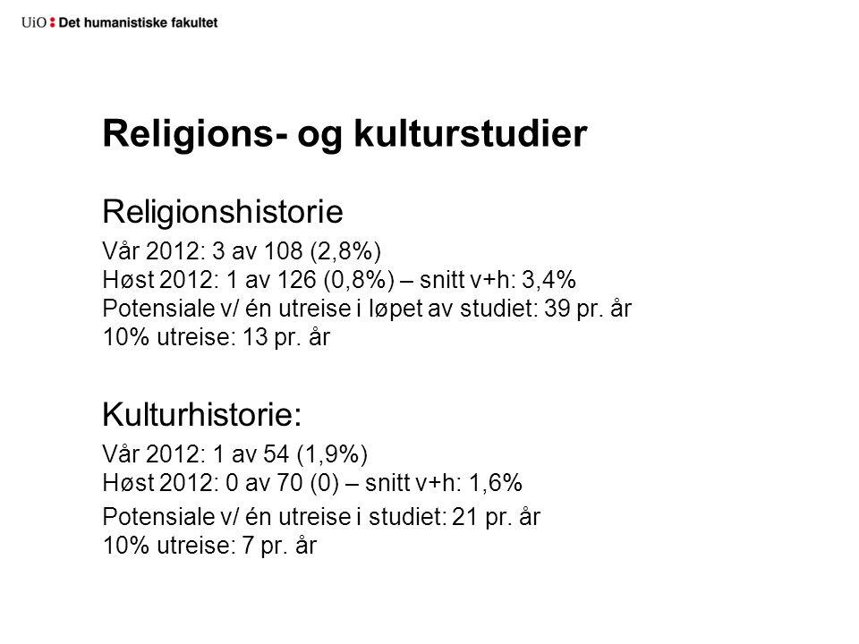 Religions- og kulturstudier Religionshistorie Vår 2012: 3 av 108 (2,8%) Høst 2012: 1 av 126 (0,8%) – snitt v+h: 3,4% Potensiale v/ én utreise i løpet av studiet: 39 pr.