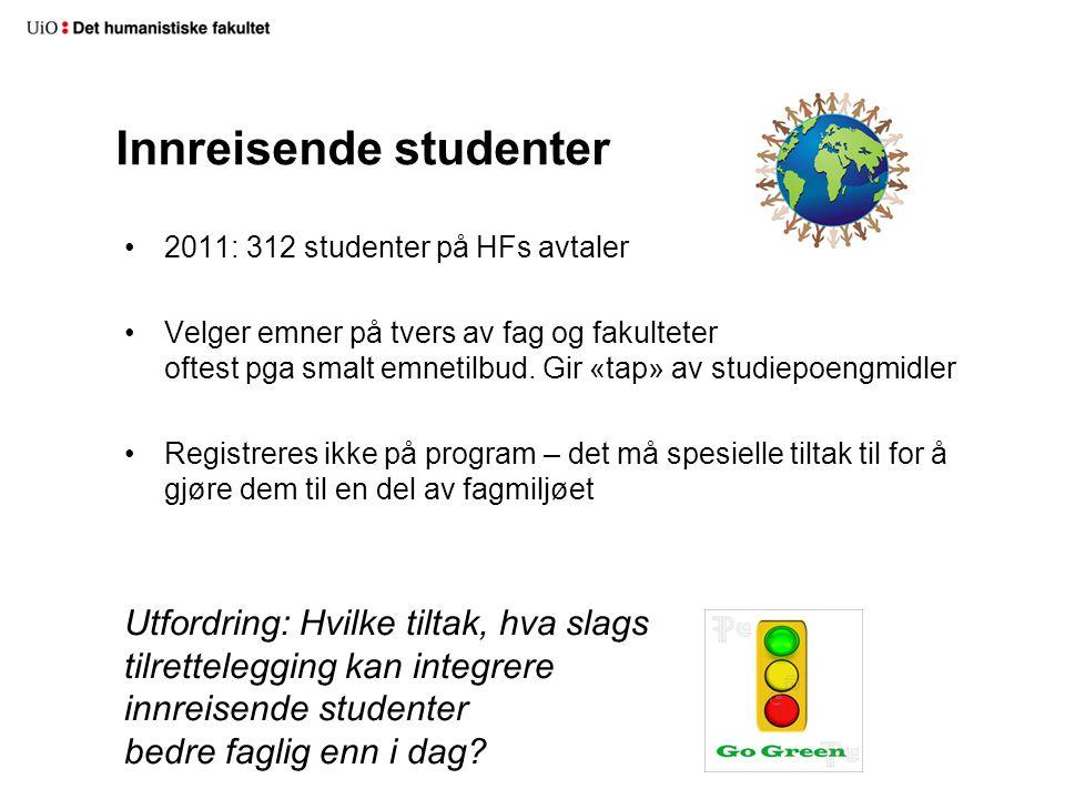 Innreisende studenter 2011: 312 studenter på HFs avtaler Velger emner på tvers av fag og fakulteter oftest pga smalt emnetilbud.