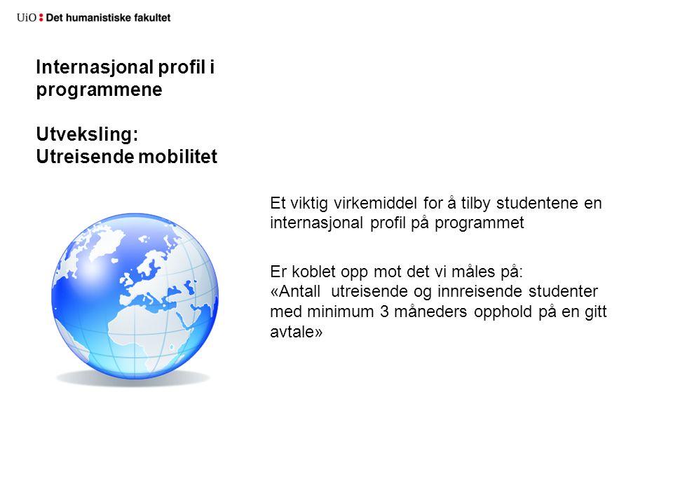 Internasjonal profil i programmene Utveksling: Utreisende mobilitet Et viktig virkemiddel for å tilby studentene en internasjonal profil på programmet Er koblet opp mot det vi måles på: «Antall utreisende og innreisende studenter med minimum 3 måneders opphold på en gitt avtale»