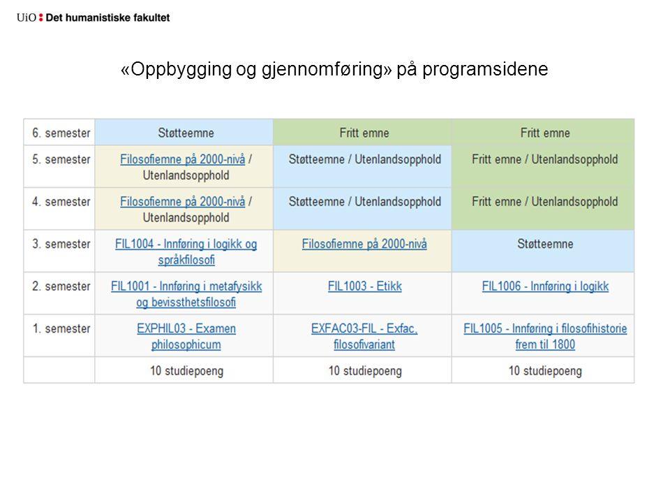«Oppbygging og gjennomføring» på programsidene