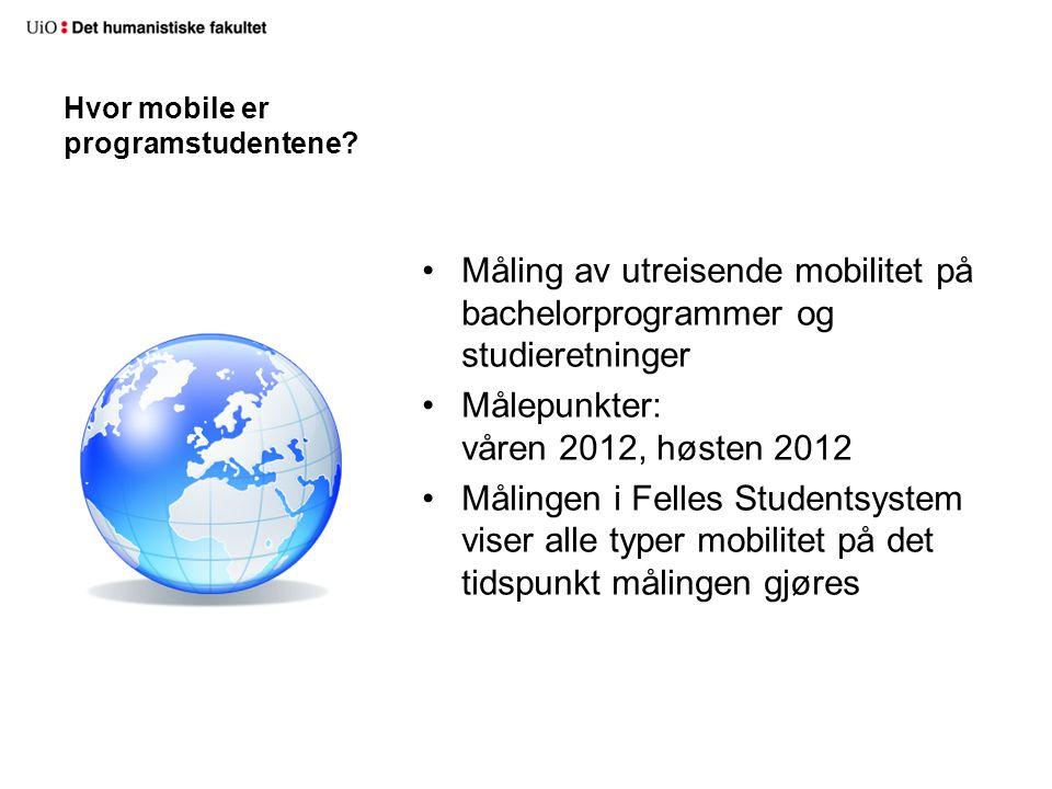 Utreisende mobilitet i 2012 Av 3144 studenter har 238 reist ut i kalenderåret 2012 (7,6%) Men graden av utreisende mobilitet er svært ulik mellom programmene