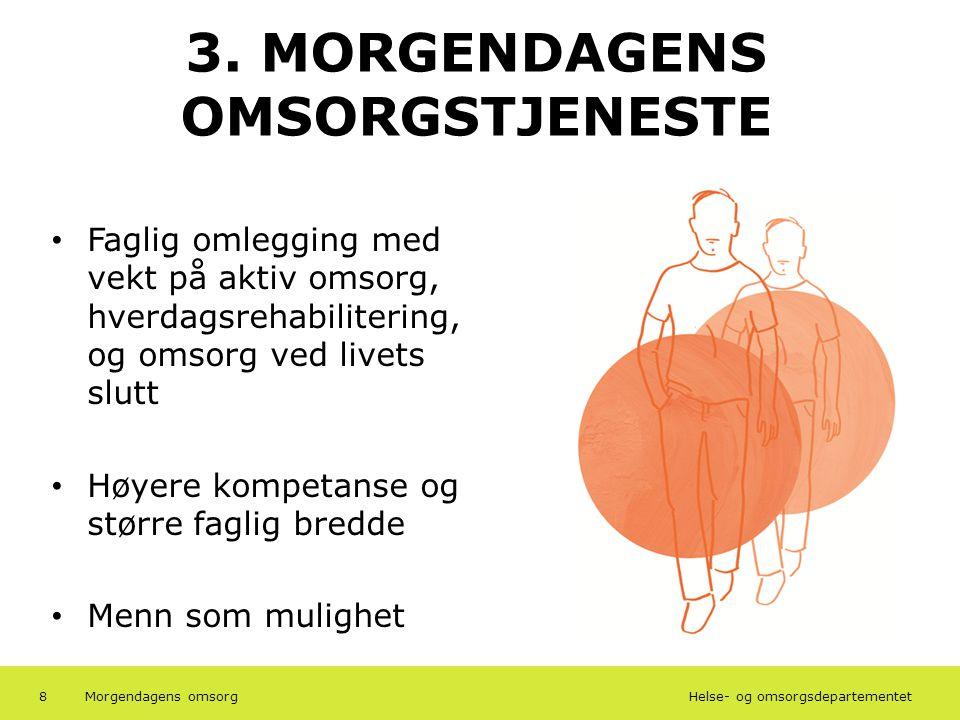 Helse- og omsorgsdepartementet Norsk mal: To innholdsdeler - Sammenlikning Tips farger: HODs fargepalett er lagt inn i malen og vil brukes automatisk