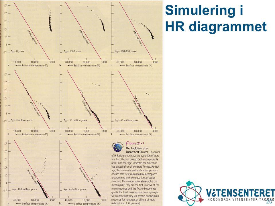 Stjerneutvikling 20 Simulering i HR diagrammet