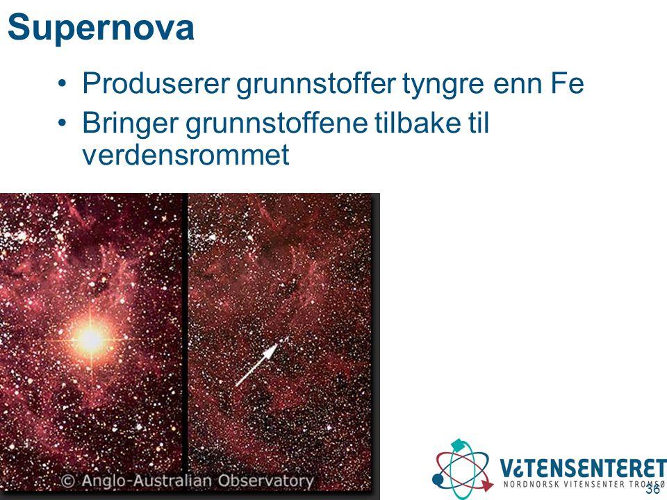 Stjerneutvikling 36 Supernova Produserer grunnstoffer tyngre enn Fe Bringer grunnstoffene tilbake til verdensrommet
