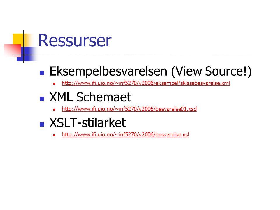 Ressurser Eksempelbesvarelsen (View Source!) http://www.ifi.uio.no/~inf5270/v2006/eksempel/skissebesvarelse.xml XML Schemaet http://www.ifi.uio.no/~in