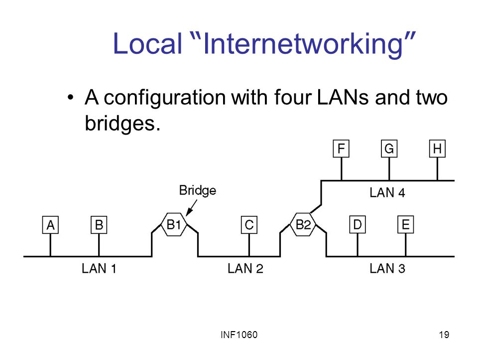 "INF106019 Local "" Internetworking "" A configuration with four LANs and two bridges."