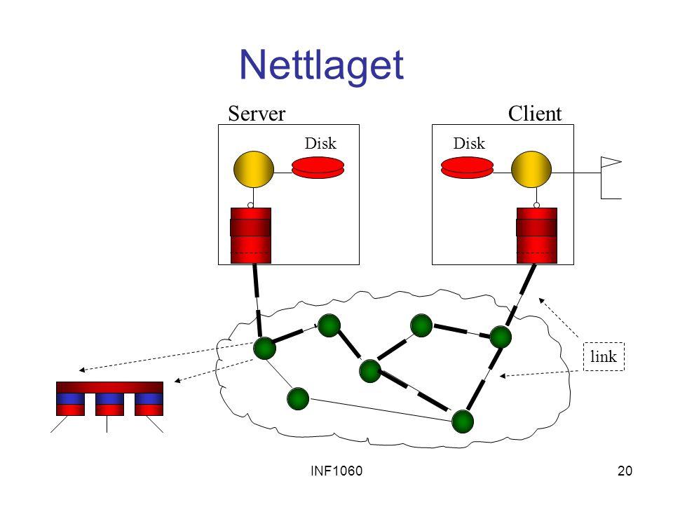 INF106020 Nettlaget Disk ServerClient link