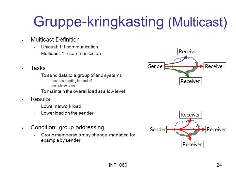 INF106024 Gruppe-kringkasting (Multicast) Multicast Definition –Unicast: 1:1 communication –Multicast: 1:n communication Tasks –To send data to a grou