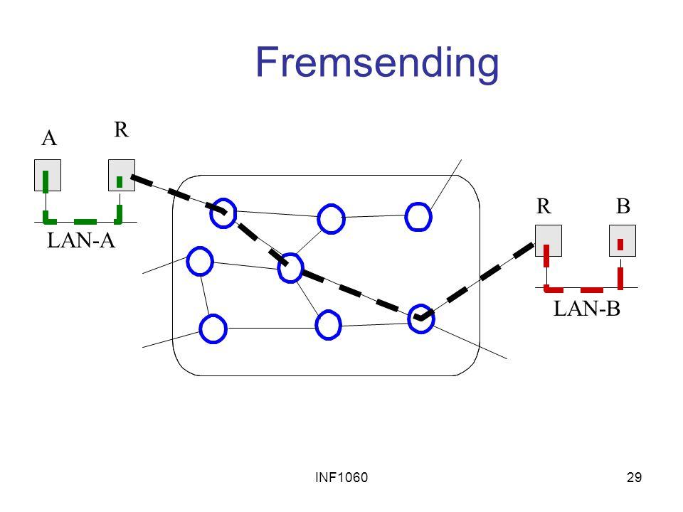 INF106029 Fremsending R B A R LAN-A LAN-B