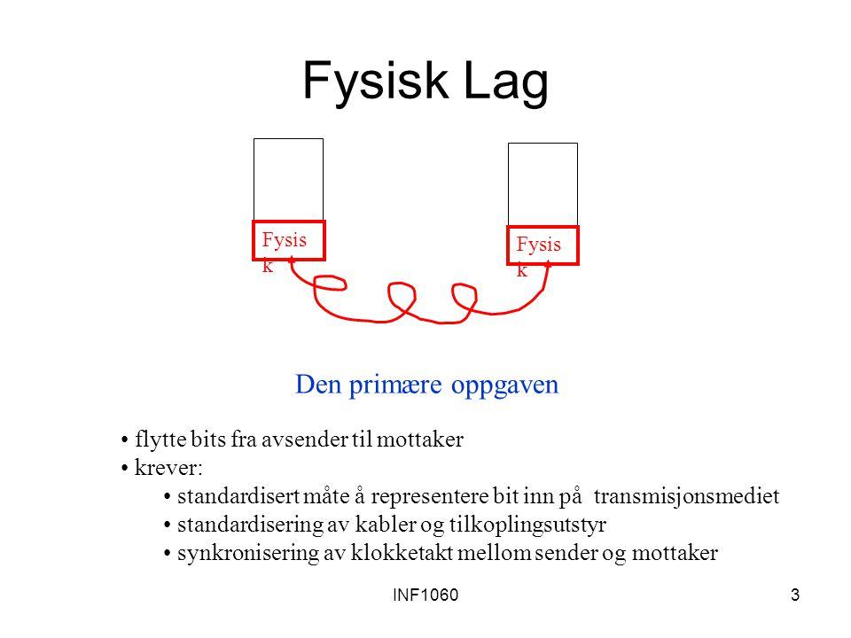 INF10603 Fysisk Lag flytte bits fra avsender til mottaker krever: standardisert måte å representere bit inn på transmisjonsmediet standardisering av k