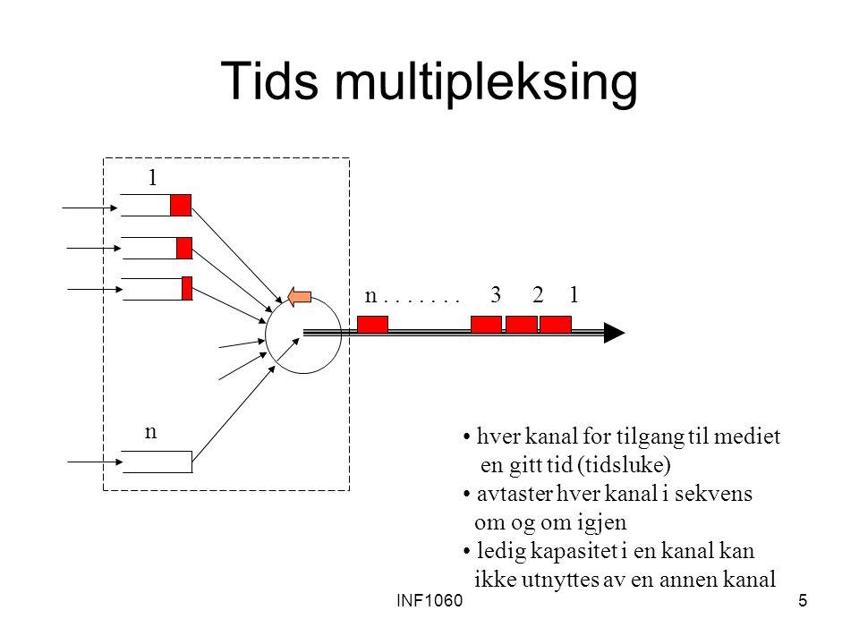 INF10605 Tids multipleksing 1 n n....... 3 2 1 hver kanal for tilgang til mediet en gitt tid (tidsluke) avtaster hver kanal i sekvens om og om igjen l