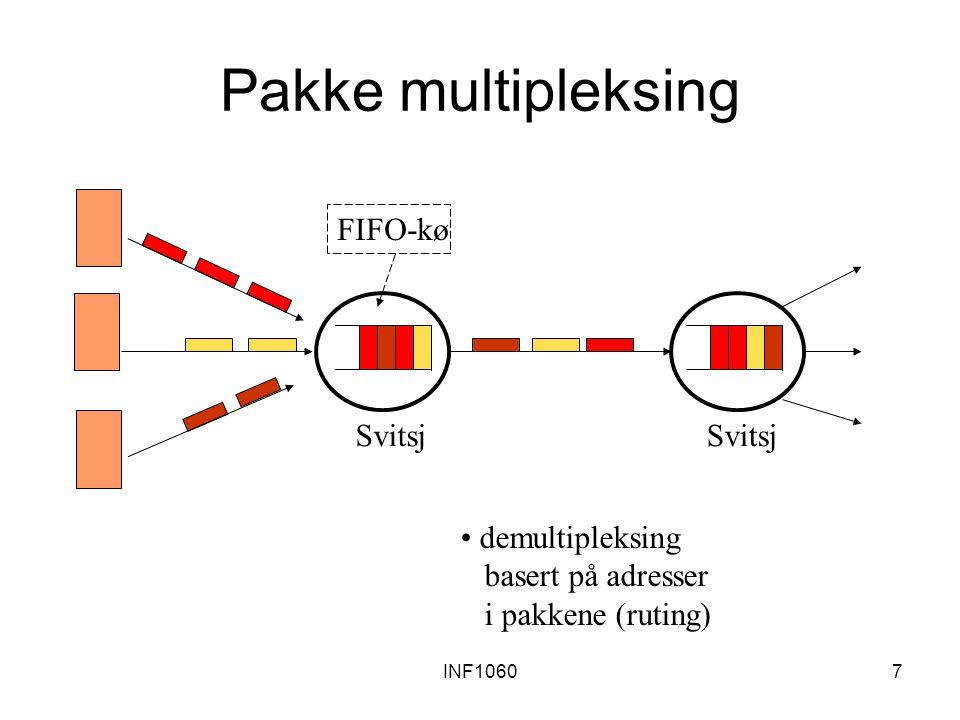 INF10607 Pakke multipleksing demultipleksing basert på adresser i pakkene (ruting) Svitsj FIFO-kø