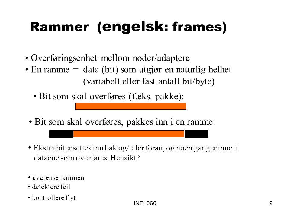 INF10609 Rammer ( engelsk : frames) Bit som skal overføres (f.eks. pakke): Bit som skal overføres, pakkes inn i en ramme: Ekstra biter settes inn bak