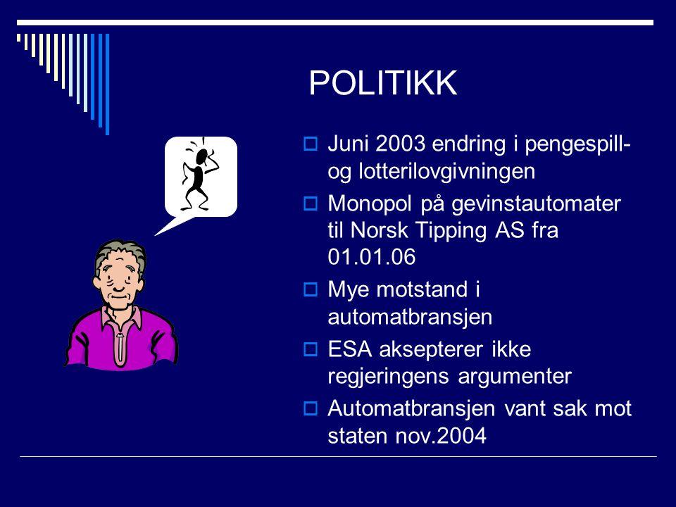 POLITIKK  Juni 2003 endring i pengespill- og lotterilovgivningen  Monopol på gevinstautomater til Norsk Tipping AS fra 01.01.06  Mye motstand i automatbransjen  ESA aksepterer ikke regjeringens argumenter  Automatbransjen vant sak mot staten nov.2004