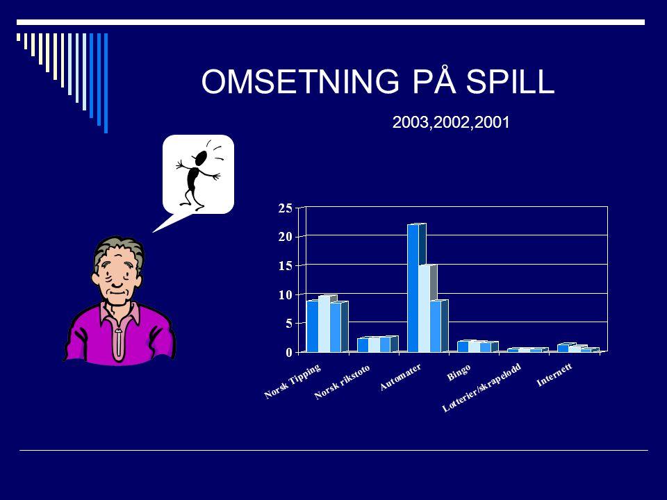OMSETNING PÅ SPILL 2003,2002,2001