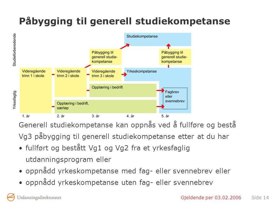 Gjeldende per 03.02.2006Side 14 Påbygging til generell studiekompetanse Generell studiekompetanse kan oppnås ved å fullføre og bestå Vg3 påbygging til