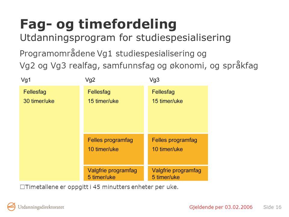 Gjeldende per 03.02.2006Side 16 Fag- og timefordeling Utdanningsprogram for studiespesialisering Programområdene Vg1 studiespesialisering og Vg2 og Vg