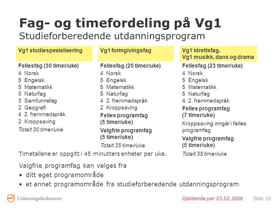 Gjeldende per 03.02.2006Side 19 Fag- og timefordeling på Vg1 Studieforberedende utdanningsprogram Timetallene er oppgitt i 45 minutters enheter per uk