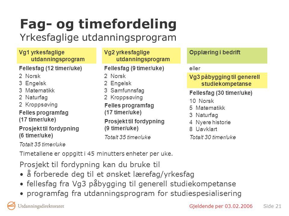 Gjeldende per 03.02.2006Side 21 Fag- og timefordeling Yrkesfaglige utdanningsprogram Timetallene er oppgitt i 45 minutters enheter per uke. Prosjekt t