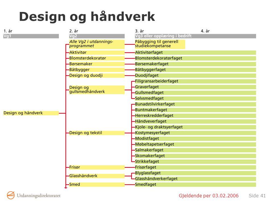 Gjeldende per 03.02.2006Side 41 Design og håndverk
