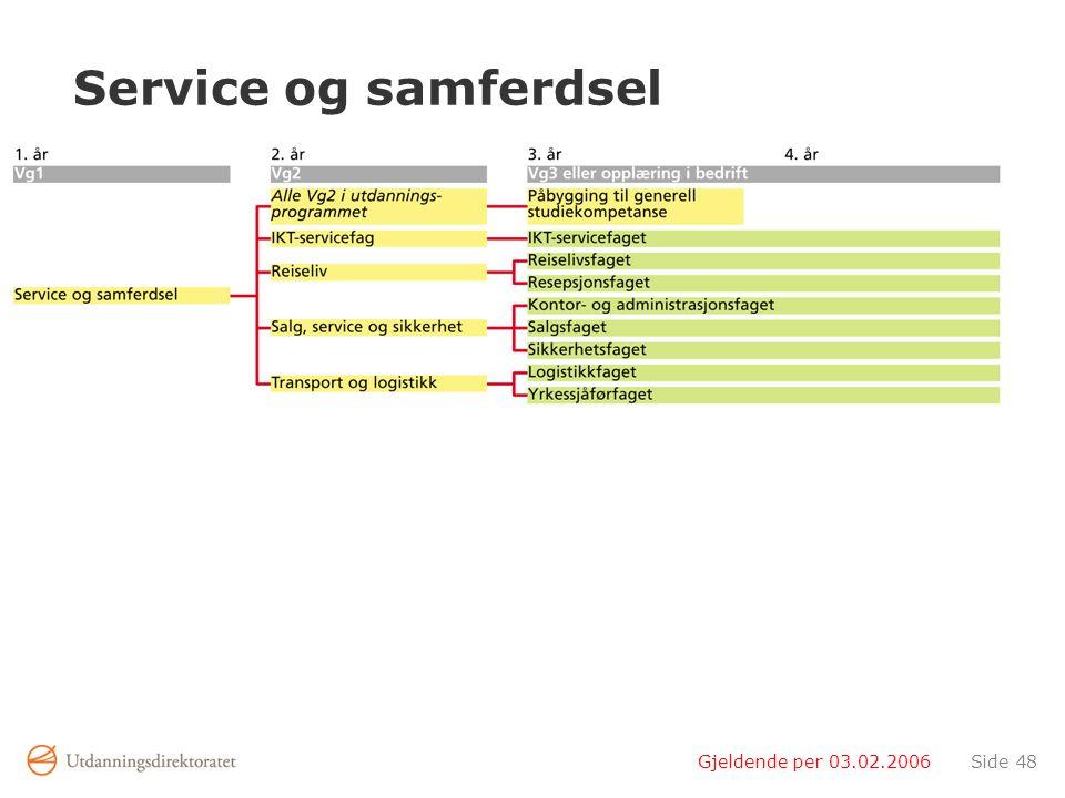 Gjeldende per 03.02.2006Side 48 Service og samferdsel